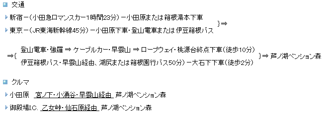 箱根 芦ノ湖ペンション森_アクセス